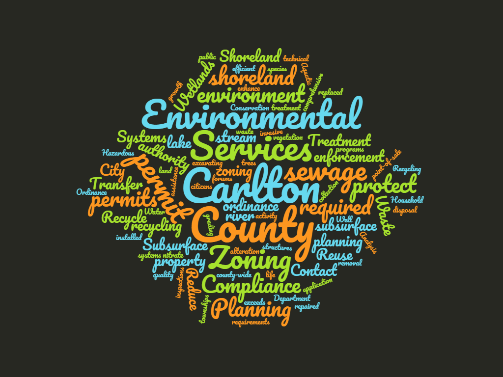 A group of words relating to zoning and environmental services in artful design called a Word Cloud.