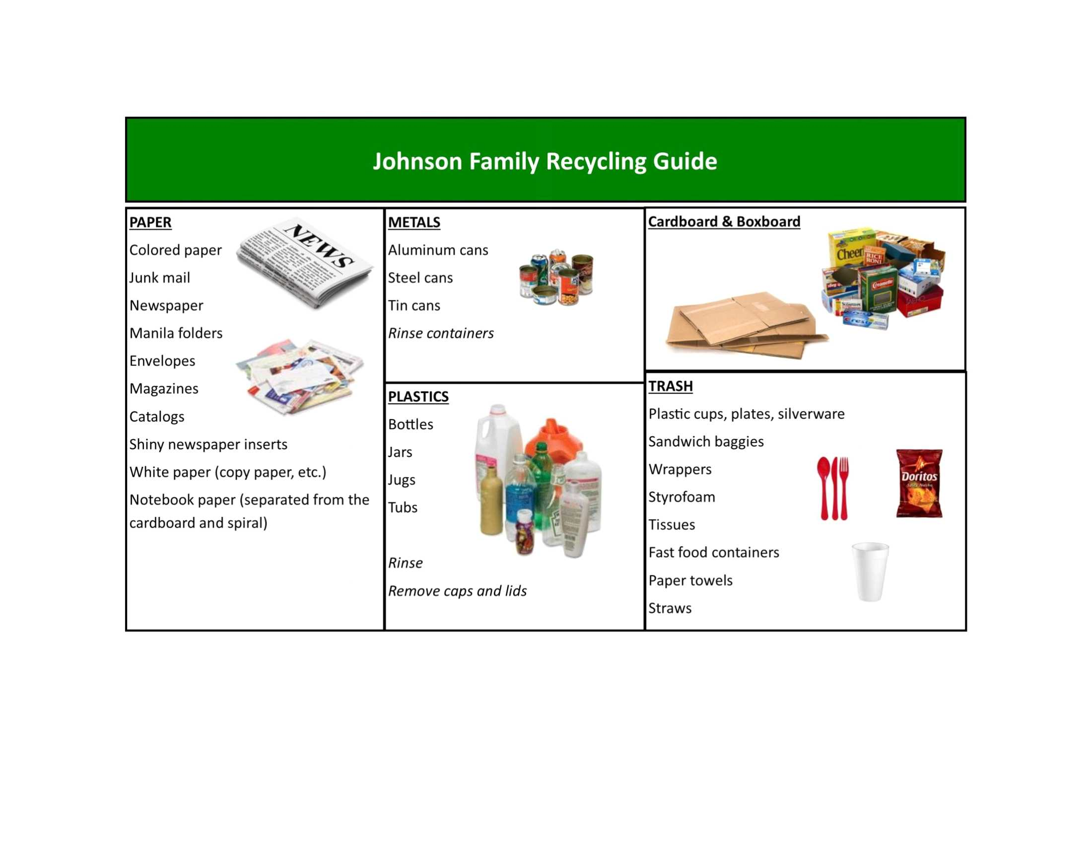 Johnson Family Recycling Guide 2